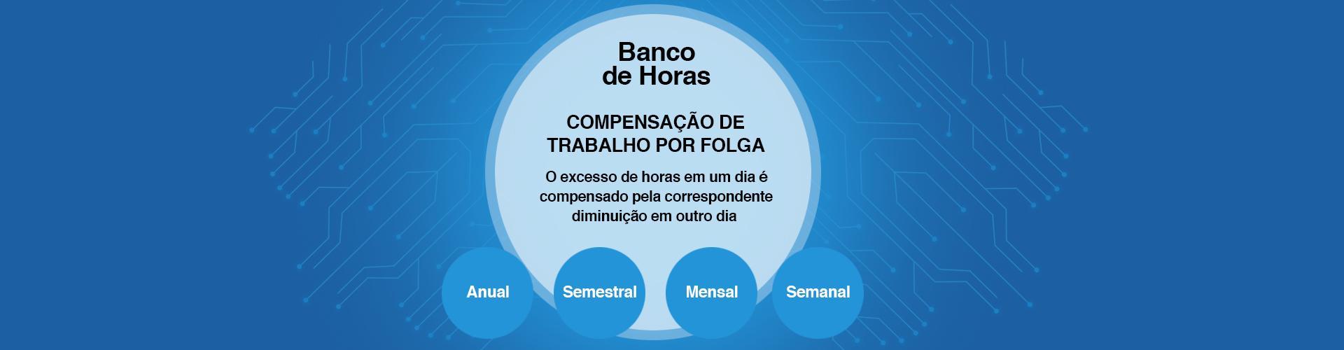 Banco de Horas - Apresentação Dr. André Melatti